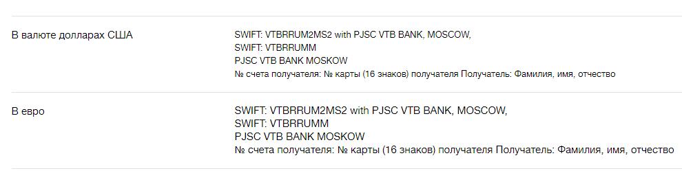 Реквизиты для перевода в иностранной валюте